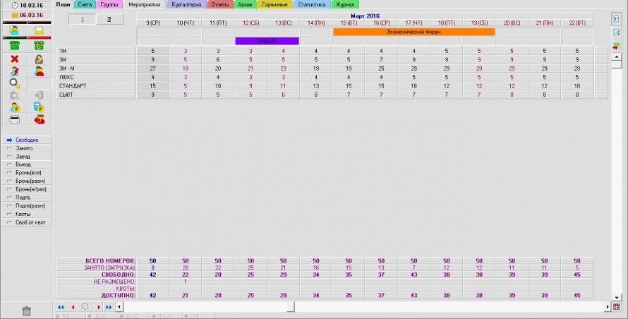 Система управления отелем АСУ Эдельвейс: модуль План Таблица по категориям